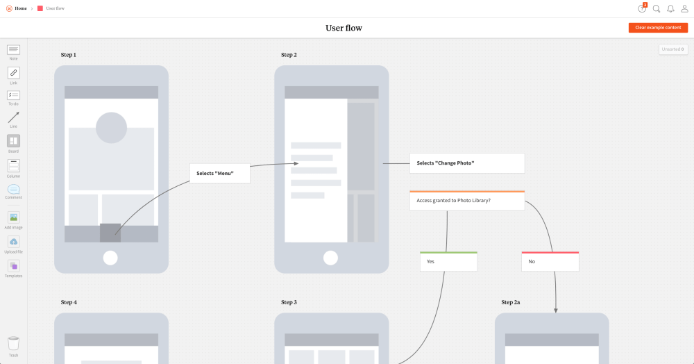 medium resolution of completed user flow template in milanote app