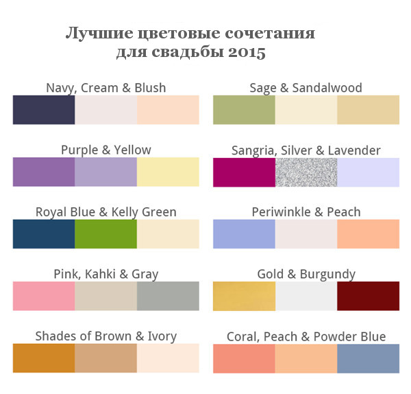 top-10-color-palette-cvet-svadba-2015-wedding-color-trends