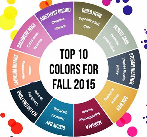 top 10 colors fall 2015