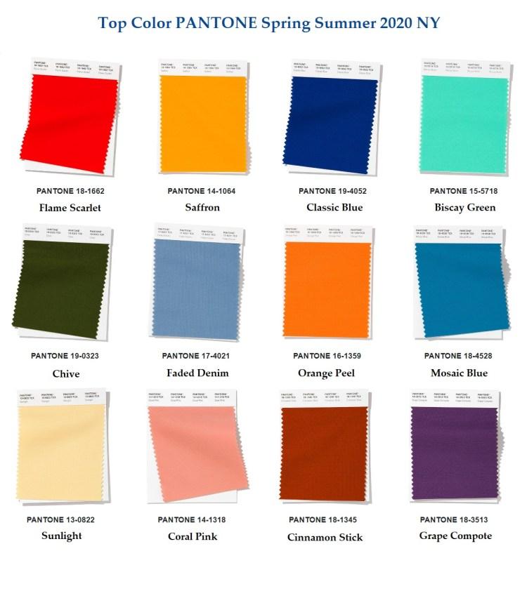 самые модные цвета лета и весна 2020 Пантон палитраPantone Fashion Color Trend Spring-Summer 2020