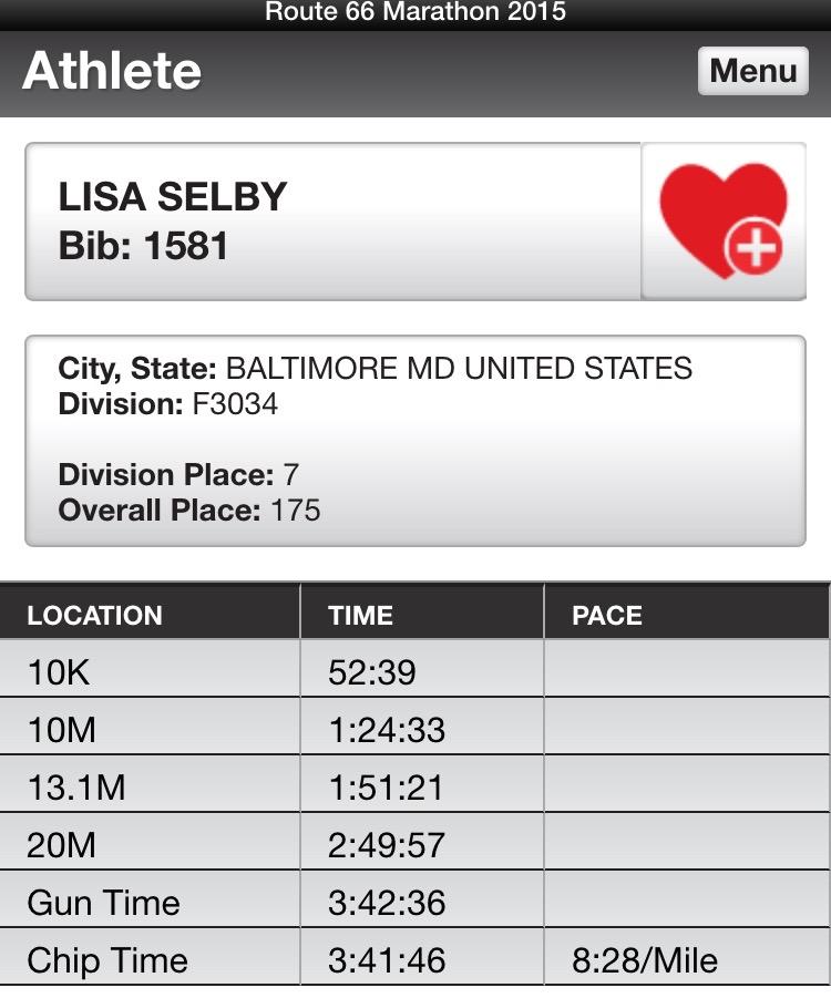 Route 66 Marathon Race Recap - Mile By Mile