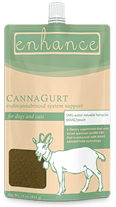 CannaGurt