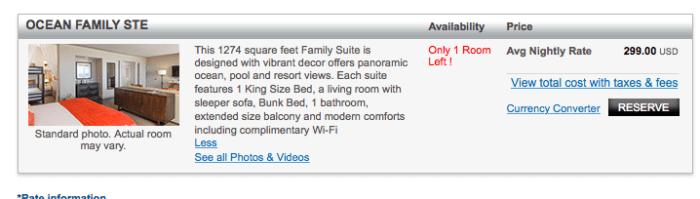 wyndham family suite san juan