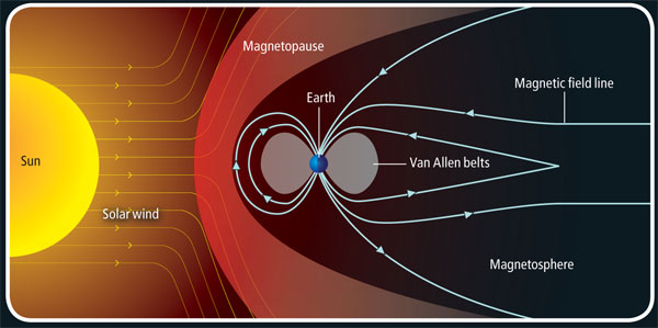 Hoax Alert: Cosmic Rays from Mars Entering Earth