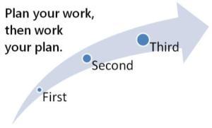 planworkworkplan
