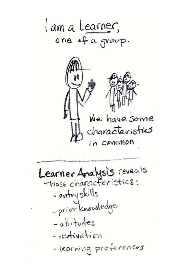 understanding context analysis