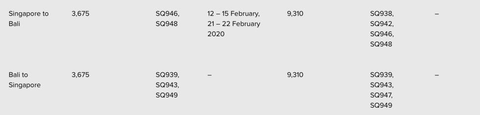 Screenshot 2020-01-15 at 9.55.23 PM