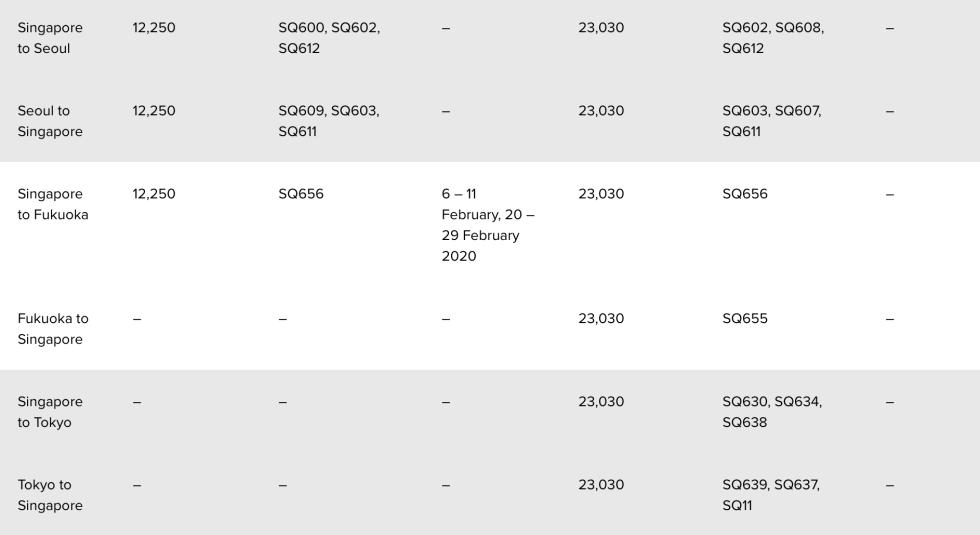 Screenshot 2020-01-15 at 9.57.18 PM