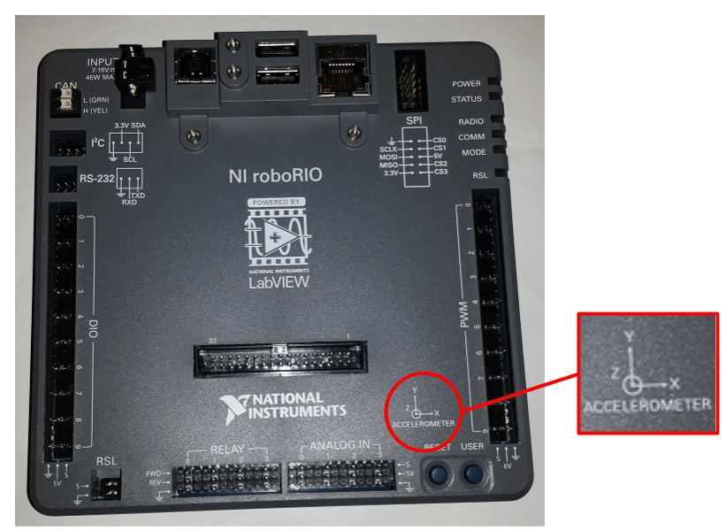 encoder wiring diagram ford f 250 schlosstr ger roborio accelerometer | frc electrical bible