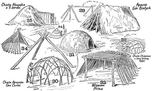 ilustracja z książki D. C. BEARDA PT. SCHRONIENIA, CHATY I SZAŁASY