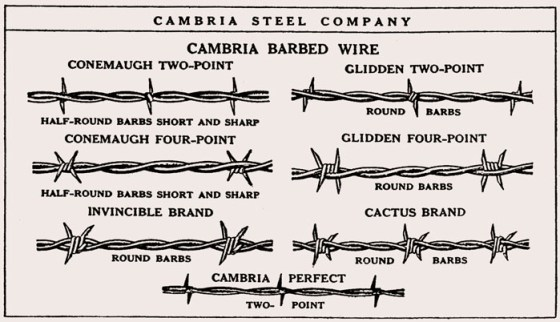 Barbed Wire Vs Razor Wire   Barbed Wire War How One Farmer S Innovation Changed The