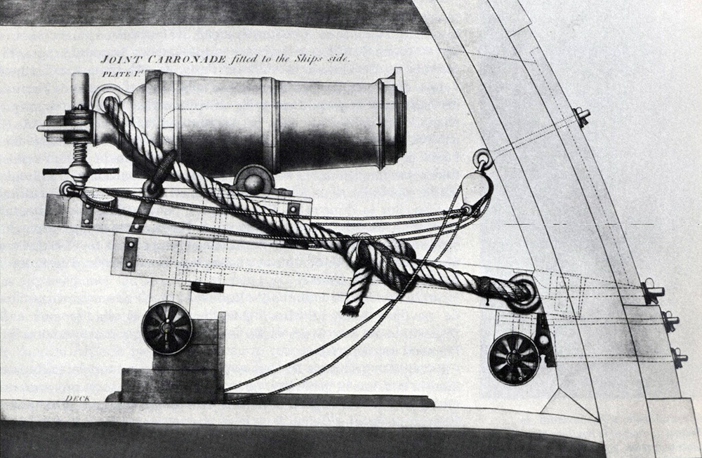 The Carronade – Meet the Stout Little Deck Gun That Struck Terror into the Hearts of Britain's Enemies