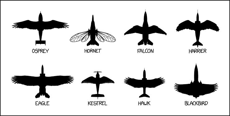 Abandoned Car In Swamp Wallpaper Latest Aircraft Identification Chart Military Humor