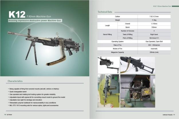 S & T Motiv K12 Machine Gun