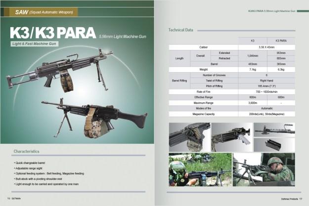 S & T Motiv K3 Squad Automatic Weapon