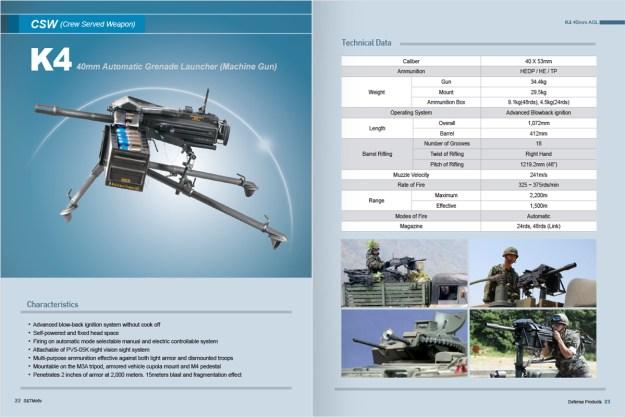 S & T Motiv K3 Squad Automatic Weapon K4 40mm Automatic Grenade Launcher