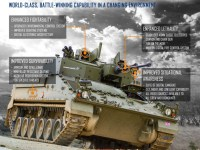 Warrior Capability Sustainment Programme (Warrior 2)