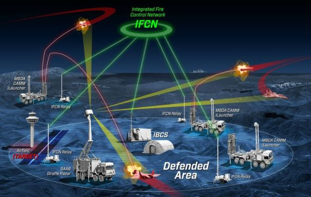 MBDA's CAMM family is the next generation of air defence missiles for multi-domain applications. Designed to defeat the most challenging of modern and future threats.