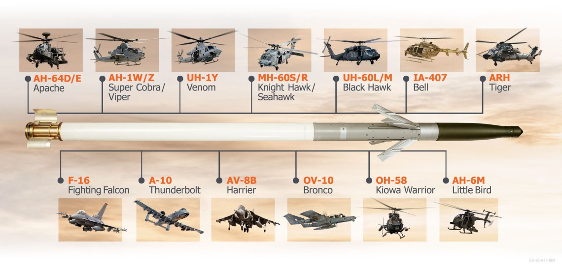 The APKWS rocket exceeds program requirements as the most accurate precision guided weapon in its class. It is utilized by all four U.S. armed forces, with deliveries to numerous allied countries.Fired from more than 20 different fixed- and rotary-wing platforms