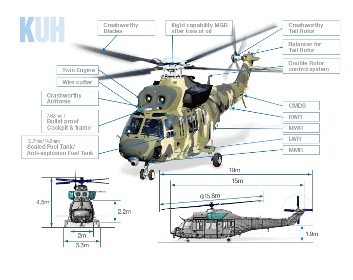 KAI KUH-1 Surion Medium Transport Helicopter