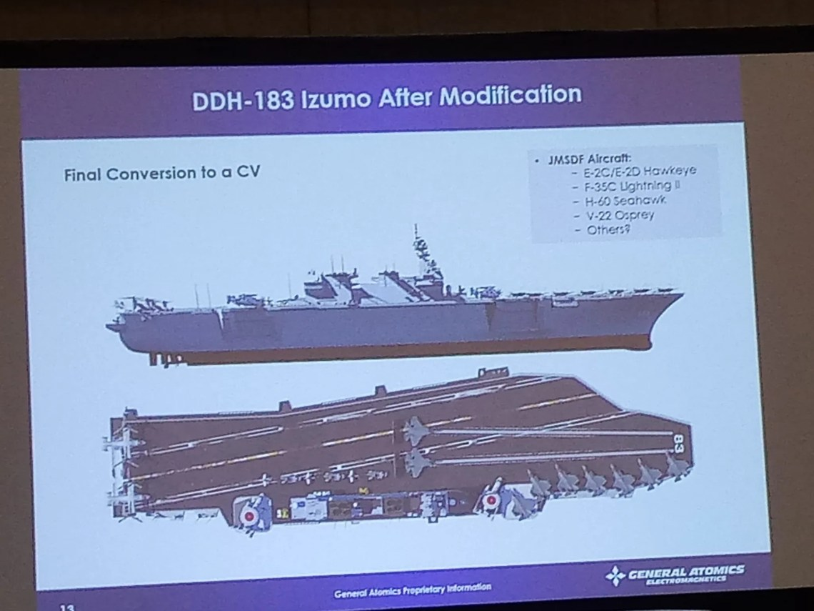 Pictures of a possible Japanese helicopter destroyer JS Izumo conversion into a full-fledged aircraft carrier have appeared on social media.