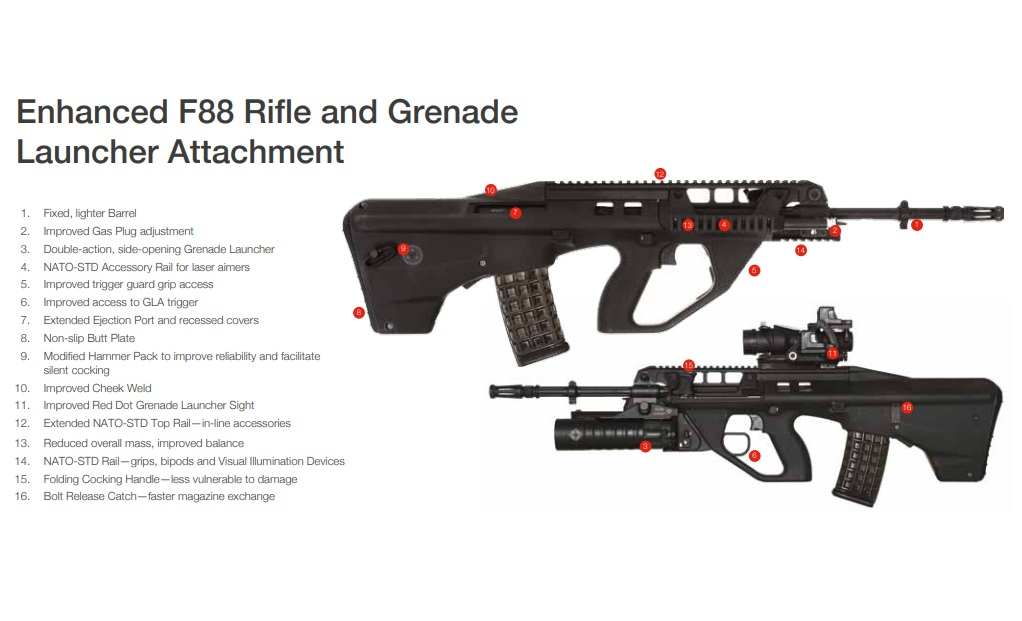 Australian Department of Defence Orders 8,500 Additional EF88 Assault Rifles