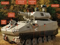 BAE Systems and Elbit Systems to Shape the Future of US Army Combat Vehicle Arena