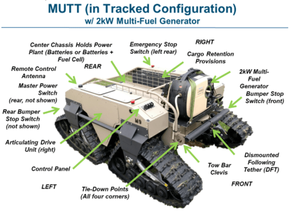 General Dynamics Multi-Utility Tactical Transport (MUTT) with Precision Remotes T-360A4 M2