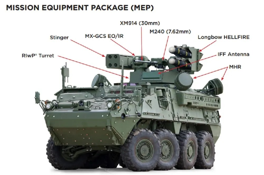 Initial Maneuver Short-Range Air Defense weapon system (IM-SHORAD)