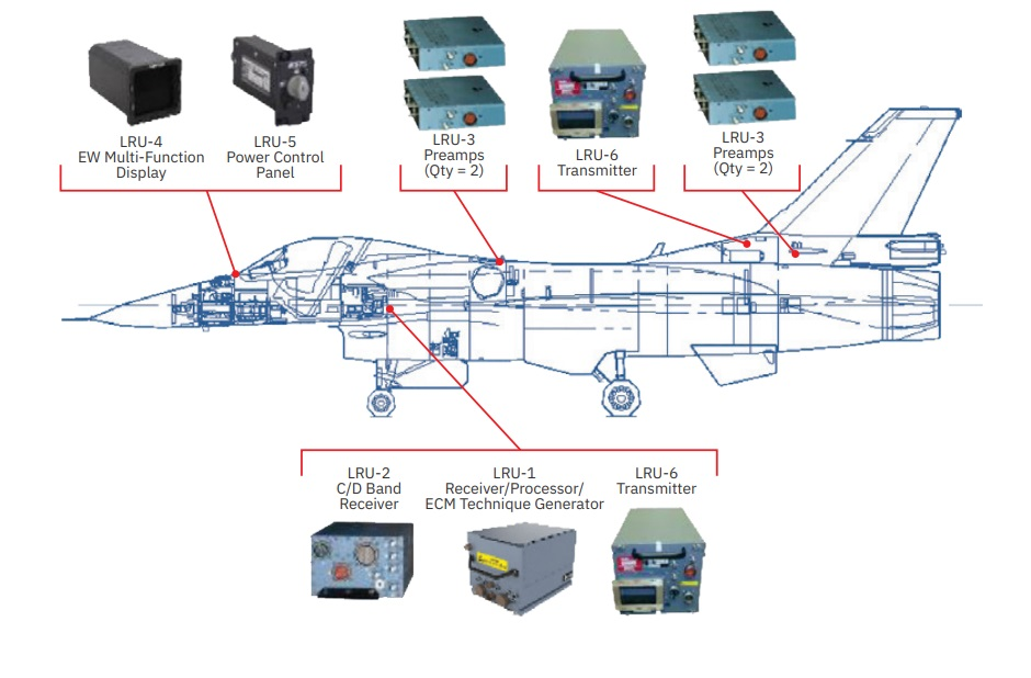 Viper Shield Electronic Warfare System