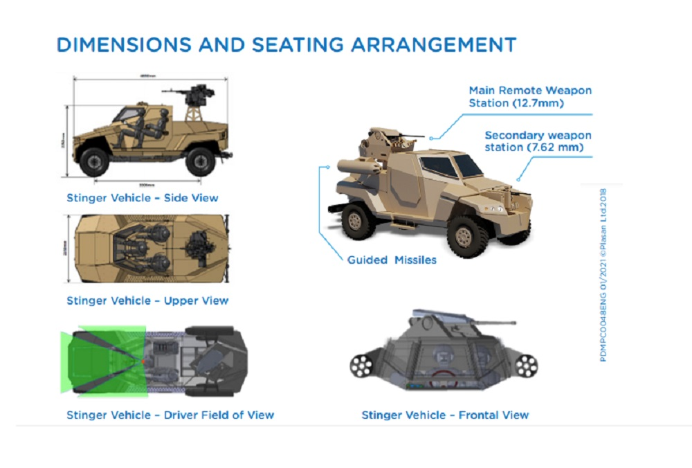 Plasan Unveils Its Stinger Optionally Manned Light Combat Vehicle