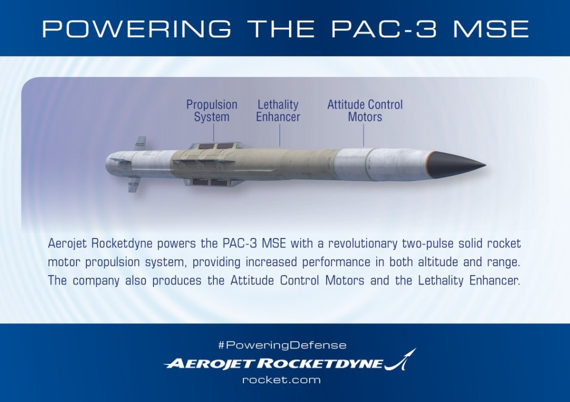 Aerojet Rocketdyne Delivers 1000th Propulsion System for PAC-3 MSE Missile