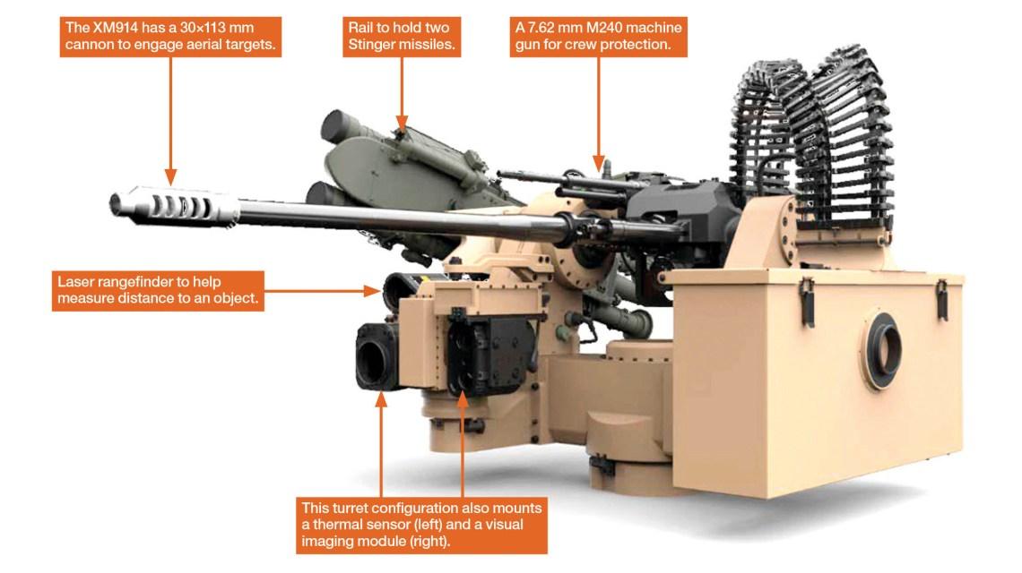 XM914E1 30 × 113 mm chain guns