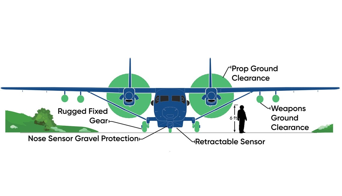 MC-145B was built from the ground up for austere runways and the world's most extreme environments.
