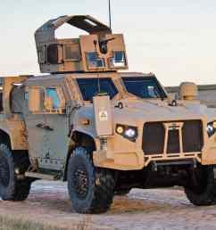oshkosh l atv military vehicles for sale [ 1200 x 895 Pixel ]