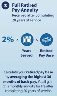 full-retired-military-pension-new-retirement