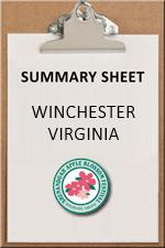 SUMMARY SHEET - WinchesterVA