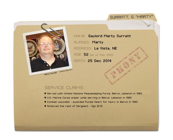 Gaylord Marty Surratt - Dossier
