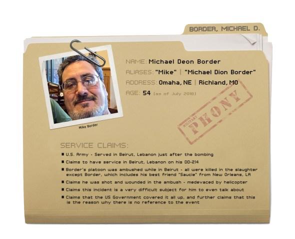 Border-Dossier
