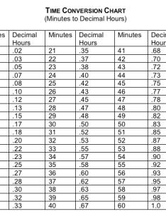 Decimal conversion chart farwest corrosion control also time clock rh masinky