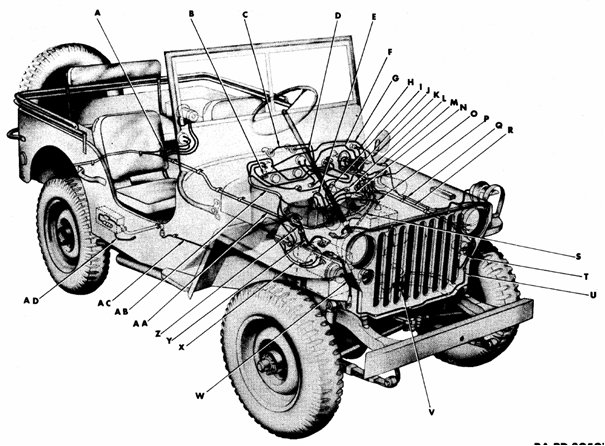 M38 Jeep Wiring Harness. Jeep Knock Sensor, Jeep Wire