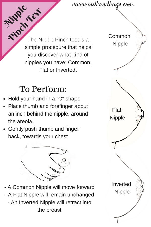 types of nipples pics