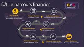 GPS financier - Groupe financier Millénium
