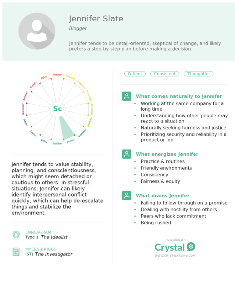 Crystal Enneagram Test Results
