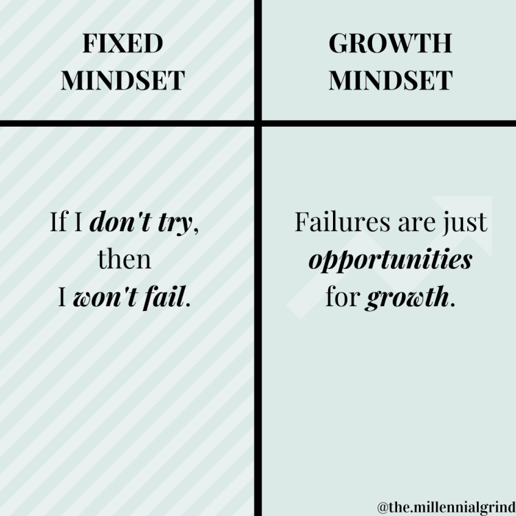 Fixed Mindset vs Growth Mindset Graphic by The Millennial Grind