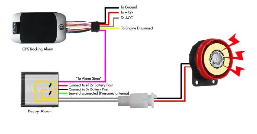 This is the wiring diagram for how you should wire the fake dummy alarm.