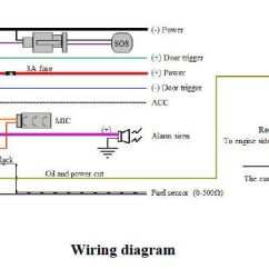 Vehicle Alarm Wiring Diagram Vmware Basic Motorcycle Gps Tracker Install With Remote Kill Switch Full You Should Check The But Wires I Removed Were