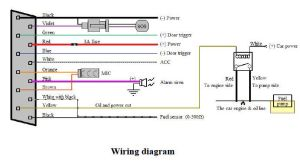 Remote Engine ShutOff Device for Motorcycles  Theory and