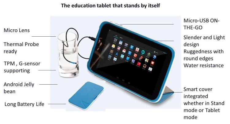 "Millennium@EDU 7"" Tablet ID - 1"