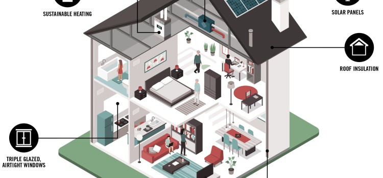 2018 – Scaling Up Retrofit 2050